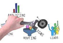marketing de automatización