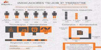 contratos indefinidos empleo