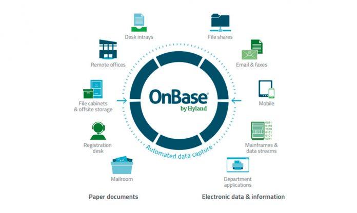 BioECM Soluciones OnBase, OnBase