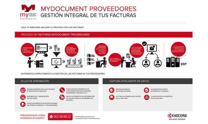 Gestión Documental Kyocera MyDOCument Proveedores