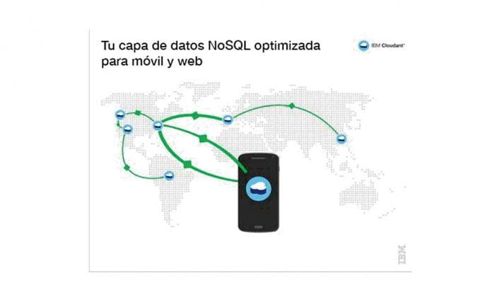 Análisis Base de Datos IBM Cloudant