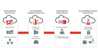 Base de Datos Oracle Database 12c Release 2