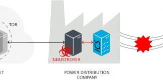 amenaza contra los procesos industriales