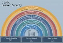 industria cibercriminal