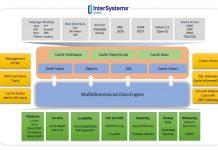 Base de datos Intersystems cache 2018, precio Intersystems cache y características