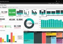 Base de datos Microsoft SQL Server 2017. Precio Microsoft SQL Server 2017