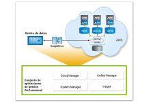 NetApp ONTAP Cloud, almacenamiento de datos en la nube
