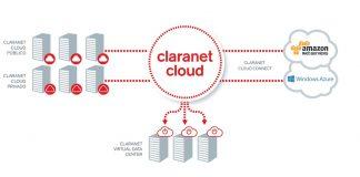 Solución de almacenamiento cloud Claranet Cloud Hosting