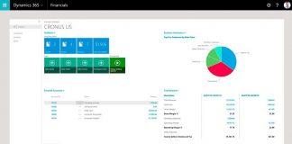 Análisis ERP Microsoft Dynamics 365 2018