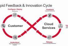 F5 Cloud services