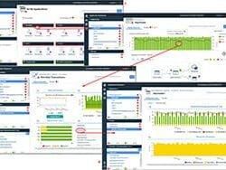 IBM Cloud Application Performance Management