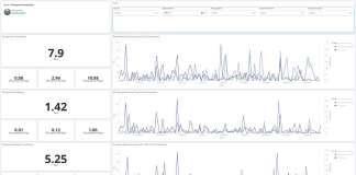 zadviser compuware entrega de aplicaciones
