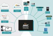 estrategia de backup mast storage