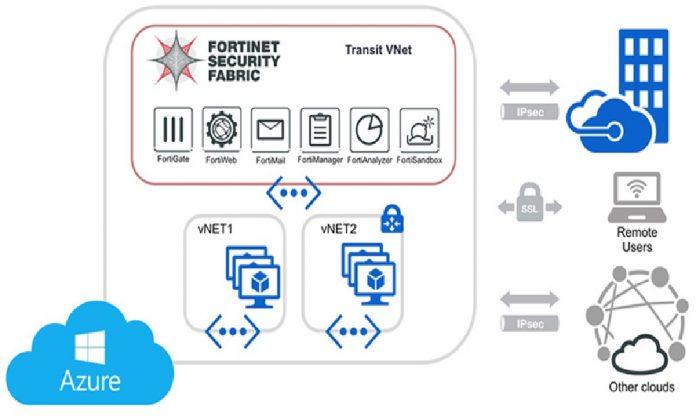 Fortinet amplía la seguridad cloud con Microsoft Azure