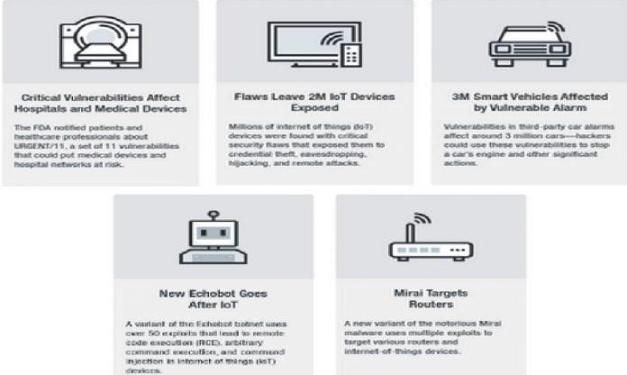 Consejos para una seguridad efectiva en los dispositivos IoT