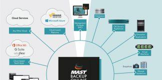 Multientorno19 mast storage backup