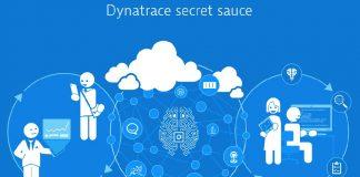 Dynatrace dota de IA a la nube híbrida de AWS