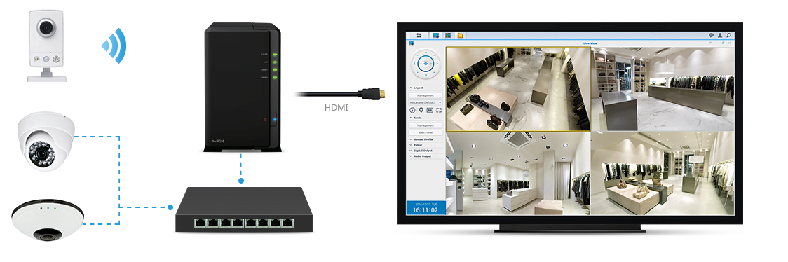 Synology Integracion Surveillance Station