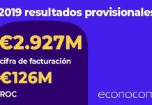 Econocom anuncia un ROC estimado para 2019 de 126 M€