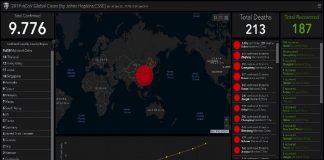 Esta es la herramienta para monitorizar el coronavirus en tiempo real