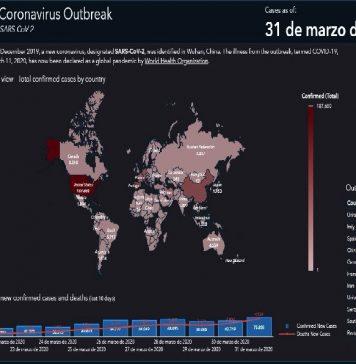 SAS explica cómo la analítica de datos ayuda en los momentos de crisis