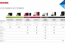 TOSHIBA_Tabla Características Productos_screen