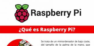 Adentrándose en el mundo de la tecnología a través de Raspberry Pi