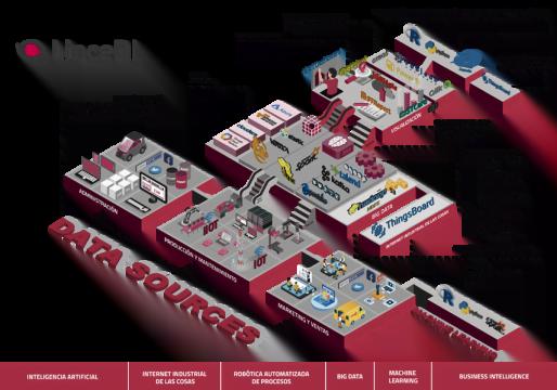 Dade2 Cloud y StrateBI ofrecen LinceBI: Solución Analítica basada en Open Source
